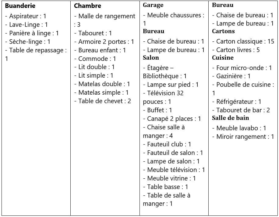 Tableau De Conversion M3 En M2 Ppt Conversions Metriques Powerpoint Presentation Free Download