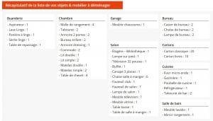 Volume Demenagement T4-Volume-Demenagement.fr